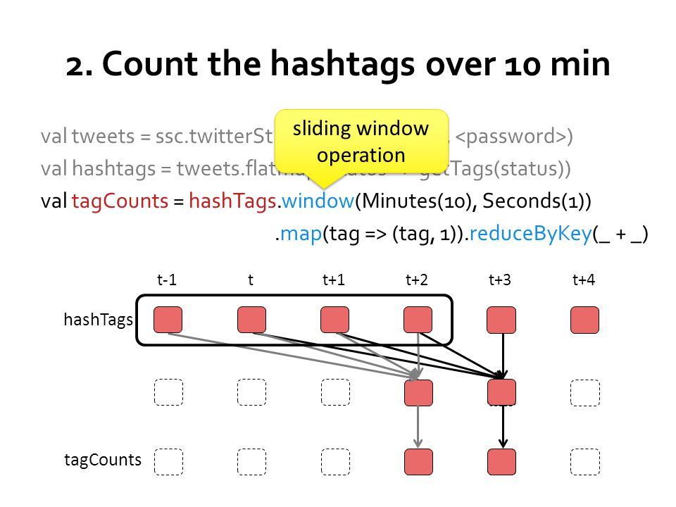 tagCounts 2.