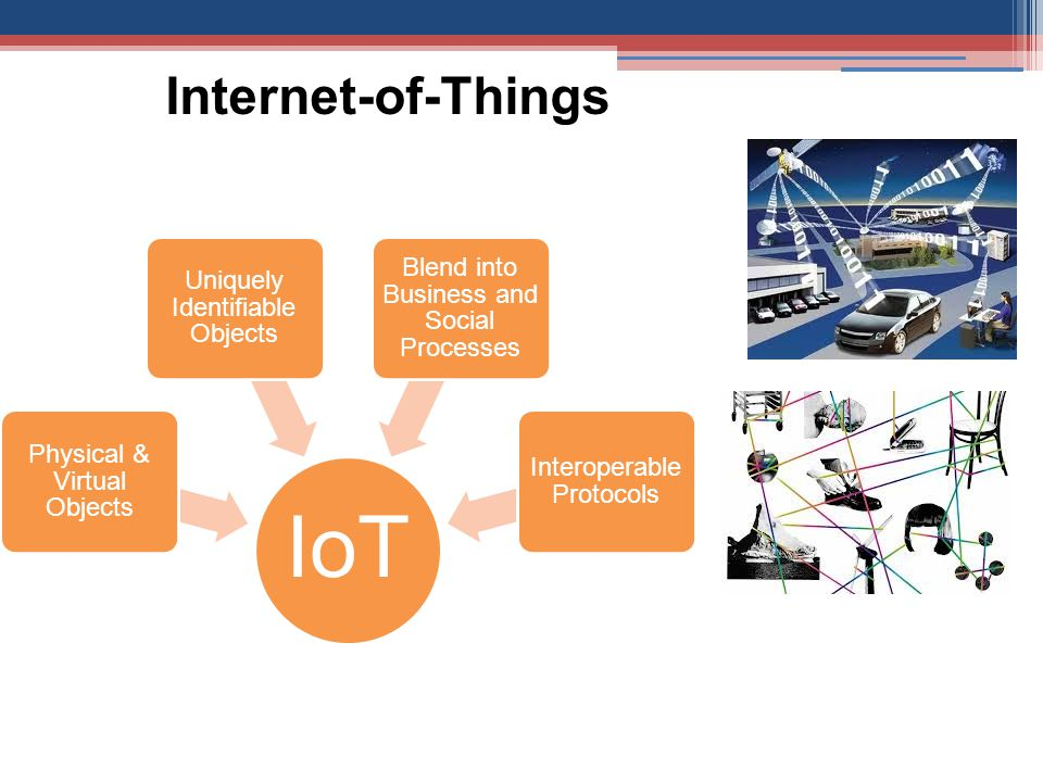 Internet-of-Things IoT Physical & Virtual Objects Uniquely Identifiable Objects Blend into Business and Social Processes Interoperable Protocols