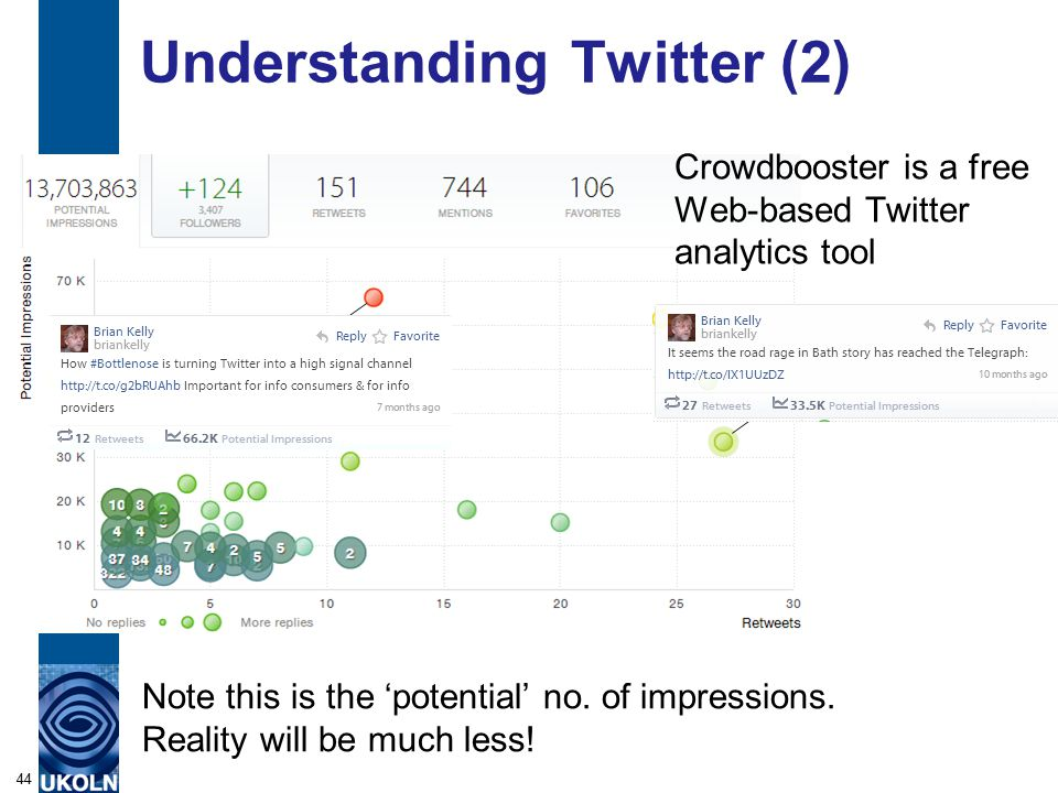 Understanding Twitter (2) 44 Crowdbooster is a free Web-based Twitter analytics tool Note this is the 'potential' no.