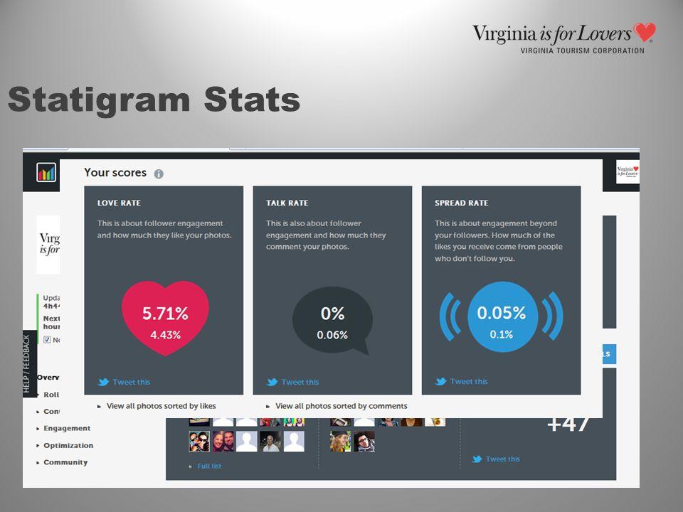 Statigram Stats