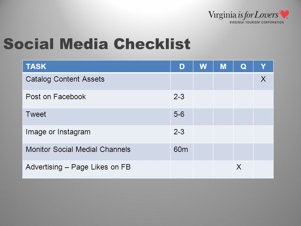 Social Media Checklist TASKDWMQY Catalog Content AssetsX Post on Facebook2-3 Tweet5-6 Image or Instagram2-3 Monitor Social Medial Channels60m Advertising – Page Likes on FBX