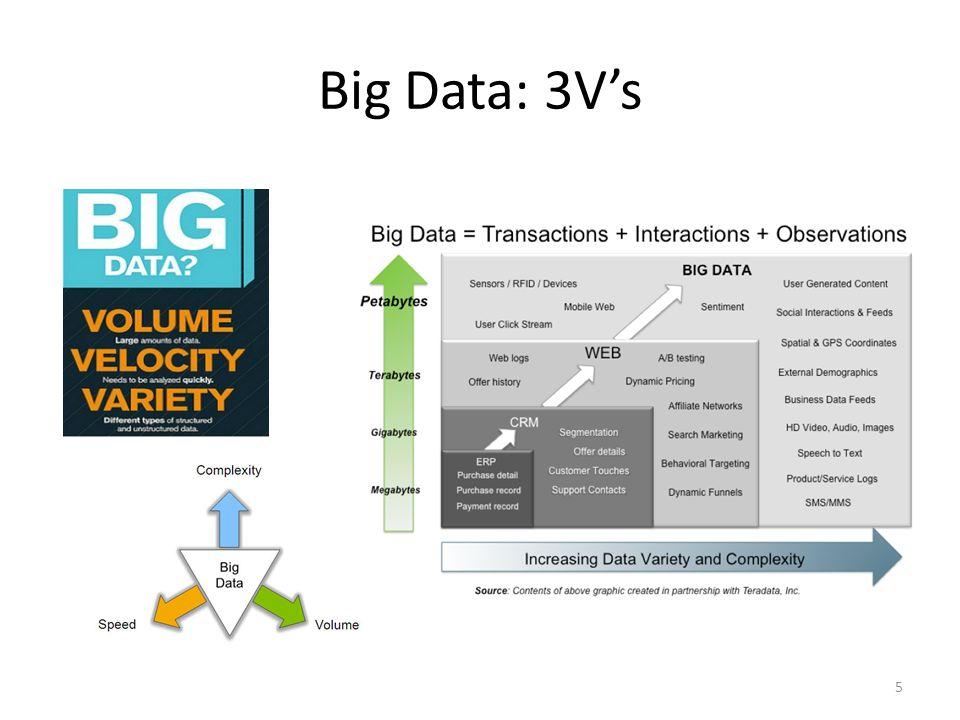Big Data: 3V's 5