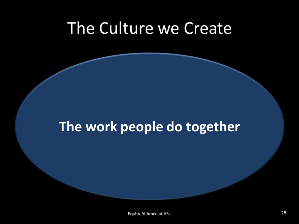 The Culture we Create Equity Alliance at ASU 28 The work people do together
