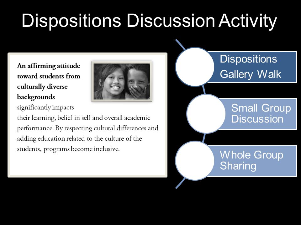 Dispositions Discussion Activity Dispositions Gallery Walk Small Group Discussion Whole Group Sharing
