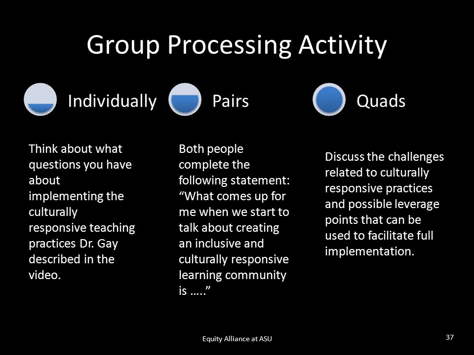 Group Processing Activity IndividuallyPairsQuads Equity Alliance at ASU 37 Think about what questions you have about implementing the culturally responsive teaching practices Dr.