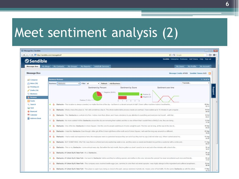 6 Meet sentiment analysis (2) 6