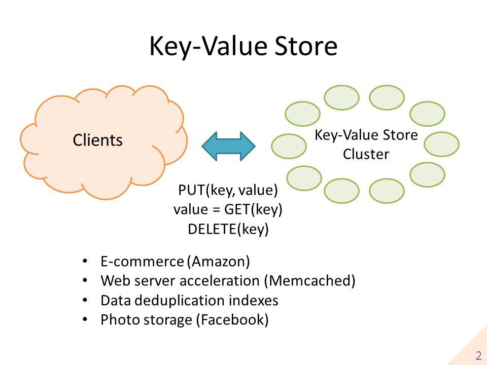 Key-Value Store 2 Clients PUT(key, value) value = GET(key) DELETE(key) Key-Value Store Cluster E-commerce (Amazon) Web server acceleration (Memcached)