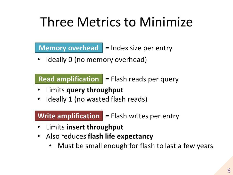 Three Metrics to Minimize Memory overhead Read amplification Write amplification Ideally 0 (no memory overhead) Limits query throughput Ideally 1 (no