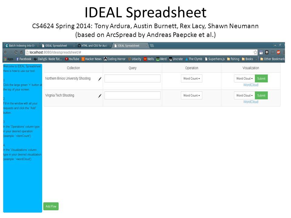 IDEAL Spreadsheet CS4624 Spring 2014: Tony Ardura, Austin Burnett, Rex Lacy, Shawn Neumann (based on ArcSpread by Andreas Paepcke et al.)