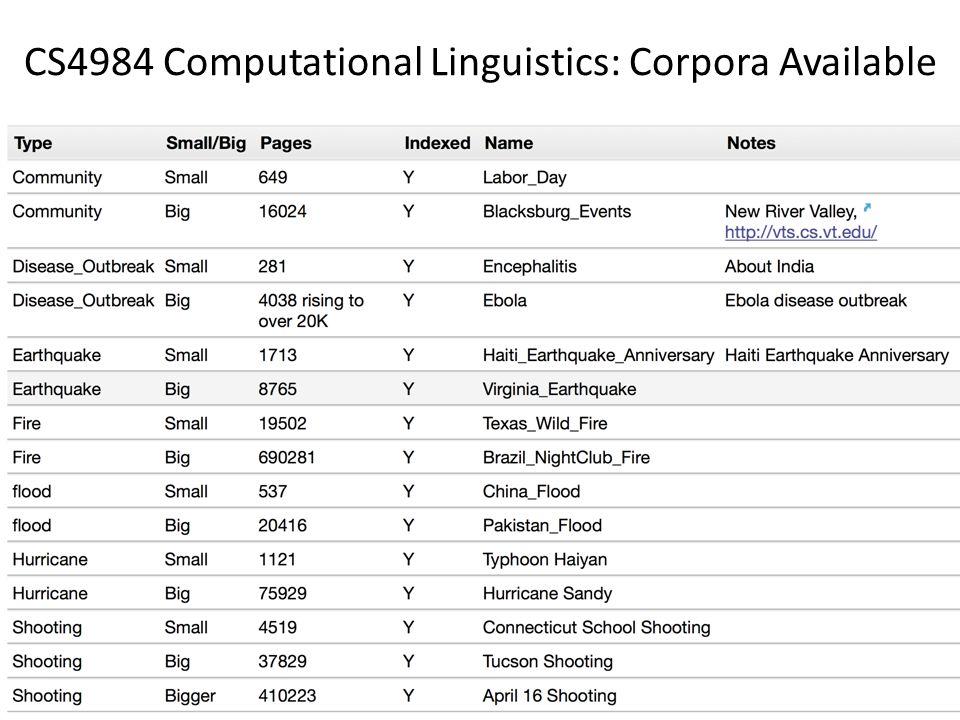 CS4984 Computational Linguistics: Corpora Available