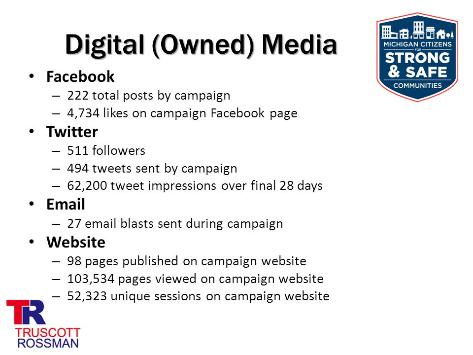 Digital (Owned) Media Digital (Owned) Media Facebook – 222 total posts by campaign – 4,734 likes on campaign Facebook page Twitter – 511 followers – 494 tweets sent by campaign – 62,200 tweet impressions over final 28 days Email – 27 email blasts sent during campaign Website – 98 pages published on campaign website – 103,534 pages viewed on campaign website – 52,323 unique sessions on campaign website