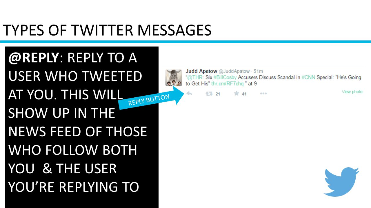 TYPES OF TWITTER MESSAGES @REPLY: REPLY TO A USER WHO TWEETED AT YOU. THIS WILL SHOW UP IN THE NEWS FEED OF THOSE WHO FOLLOW BOTH YOU & THE USER YOU'R