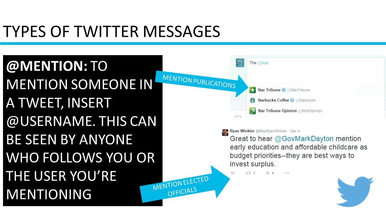 TYPES OF TWITTER MESSAGES @MENTION: TO MENTION SOMEONE IN A TWEET, INSERT @USERNAME. THIS CAN BE SEEN BY ANYONE WHO FOLLOWS YOU OR THE USER YOU'RE MEN