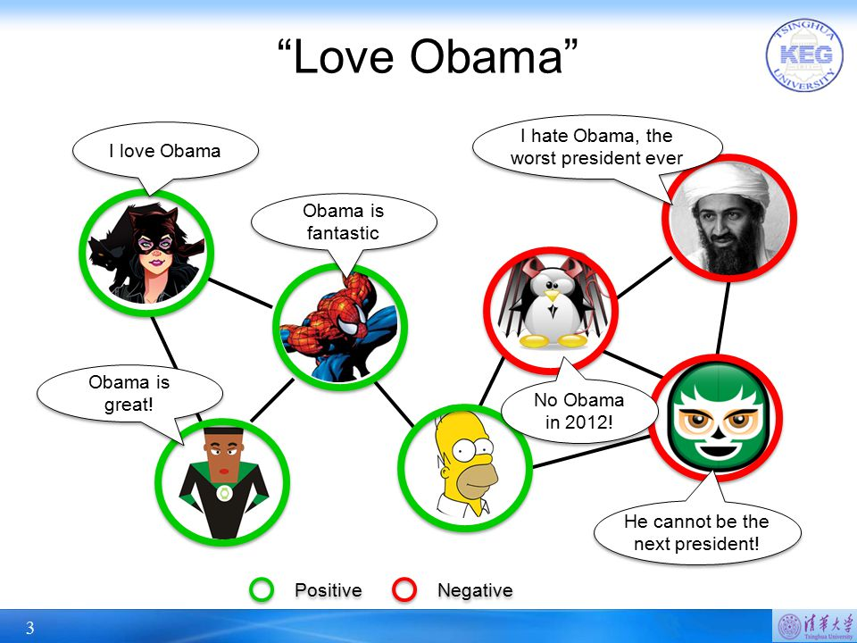 34 I love Obama Obama is great! Positive Negative 2. Individual conformity 1. Peer conformity 3