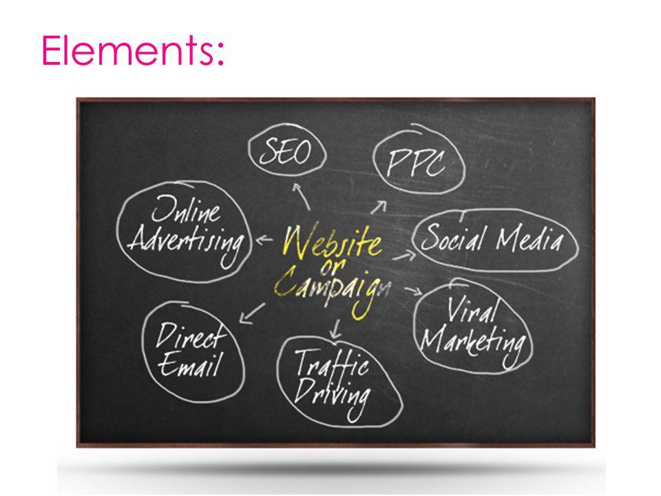 Social Media: Top 6: 1.Facebook 2.Google+ 3.Twitter 4.LinkedIn 5.Pinterest 6.YouTube
