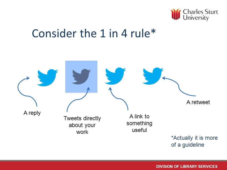 DIVISION OF LIBRARY SERVICES Consider the 1 in 4 rule* Tweets directly about your work A reply A link to something useful A retweet *Actually it is more of a guideline