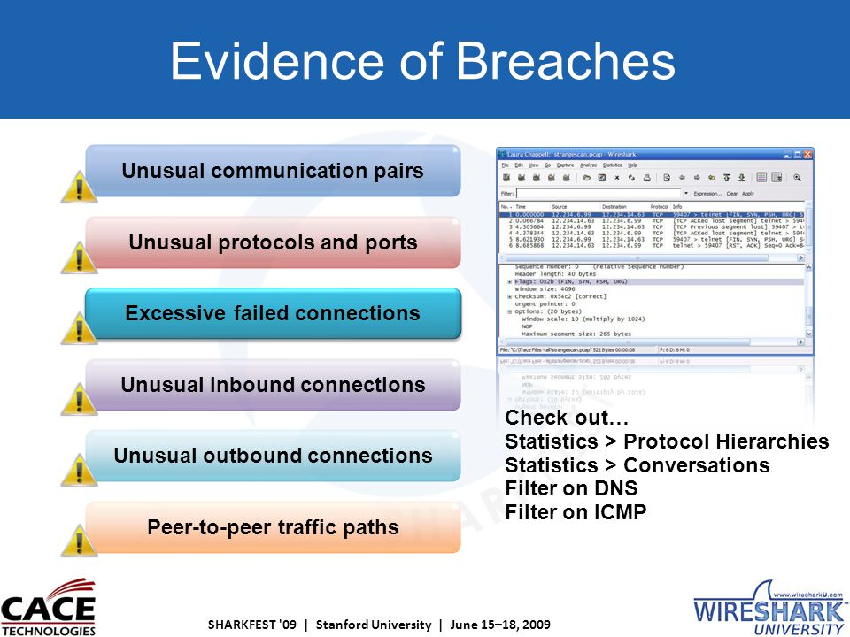 SHARKFEST 09 | Stanford University | June 15–18, 2009 Evidence of Breaches Unusual communication pairs Unusual protocols and ports Excessive failed connections Unusual inbound connections Unusual outbound connections Peer-to-peer traffic paths Check out… Statistics > Protocol Hierarchies Statistics > Conversations Filter on DNS Filter on ICMP