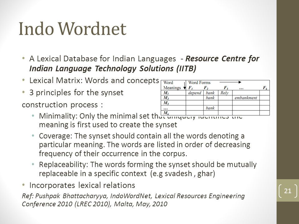 A Lexical Database for Indian Languages - Resource Centre for Indian Language Technology Solutions (IITB) Lexical Matrix: Words and concepts 3 principles for the synset construction process : Minimality: Only the minimal set that uniquely identifies the meaning is first used to create the synset Coverage: The synset should contain all the words denoting a particular meaning.