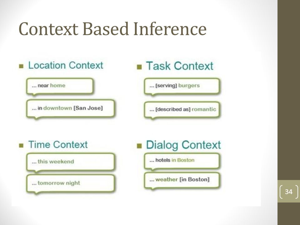 Context Based Inference 34