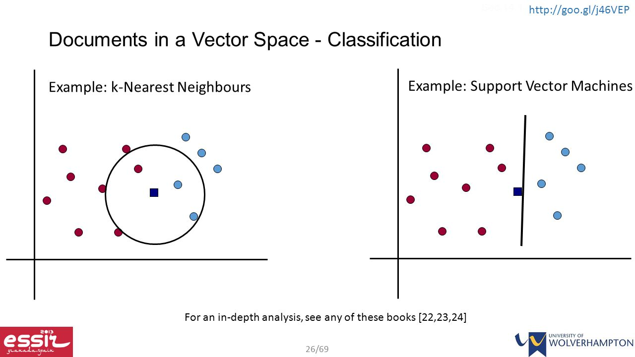 26/69 http://goo.gl/j46VEP Documents in a Vector Space - Classification Sec.14.1 For an in-depth analysis, see any of these books [22,23,24] Example: k-Nearest Neighbours Example: Support Vector Machines
