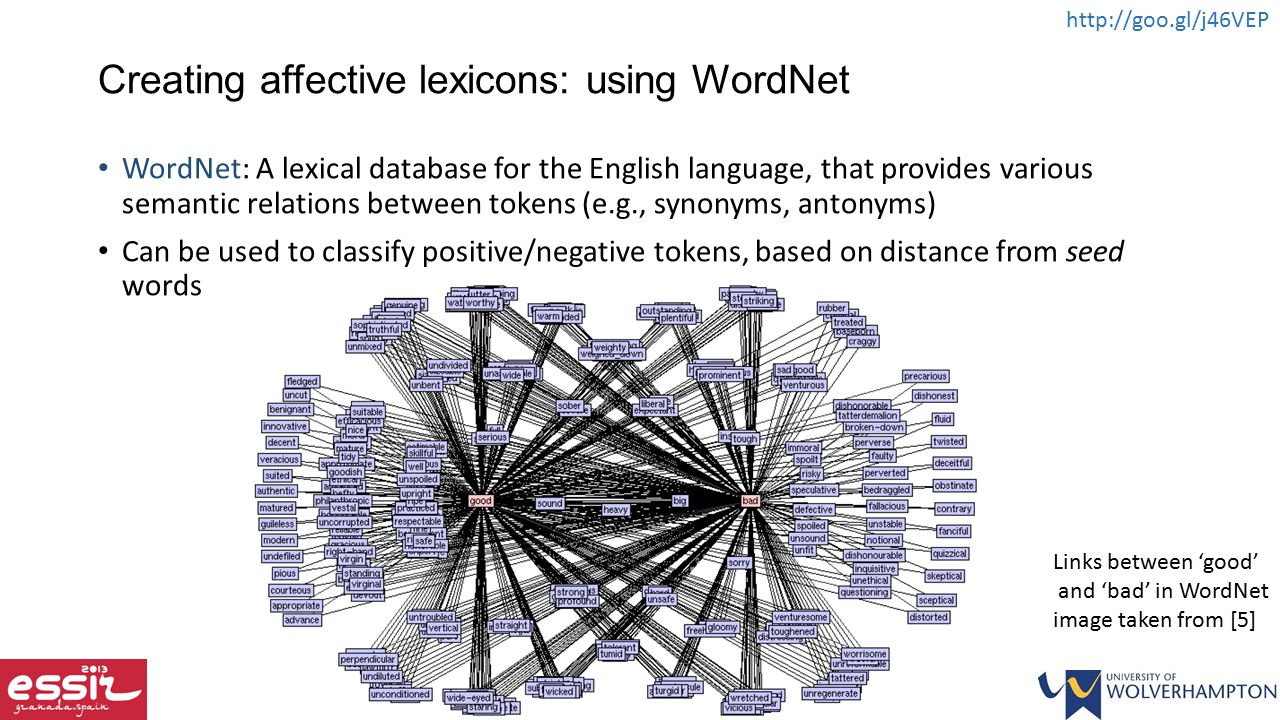 40/69 http://goo.gl/j46VEP Creating affective lexicons: using WordNet WordNet: A lexical database for the English language, that provides various semantic relations between tokens (e.g., synonyms, antonyms) Can be used to classify positive/negative tokens, based on distance from seed words Links between 'good' and 'bad' in WordNet image taken from [5]
