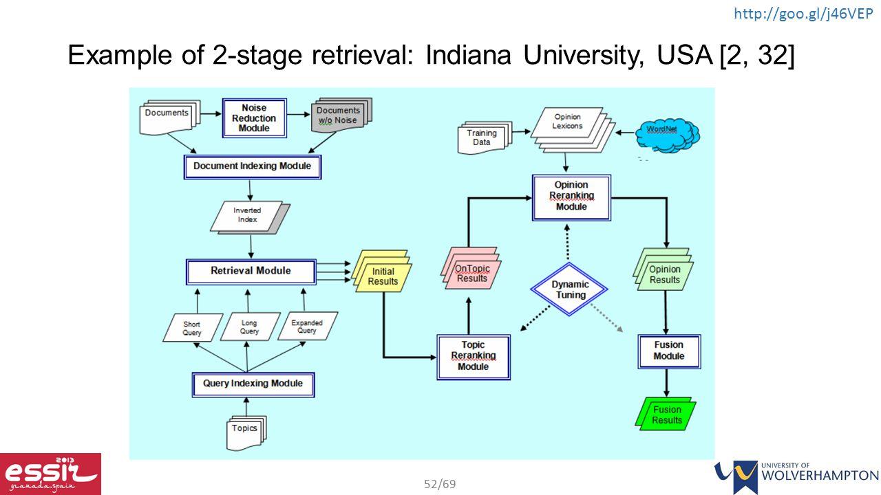 52/69 http://goo.gl/j46VEP Example of 2-stage retrieval: Indiana University, USA [2, 32]