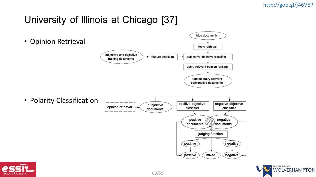 60/69 http://goo.gl/j46VEP University of Illinois at Chicago [37] Opinion Retrieval Polarity Classification