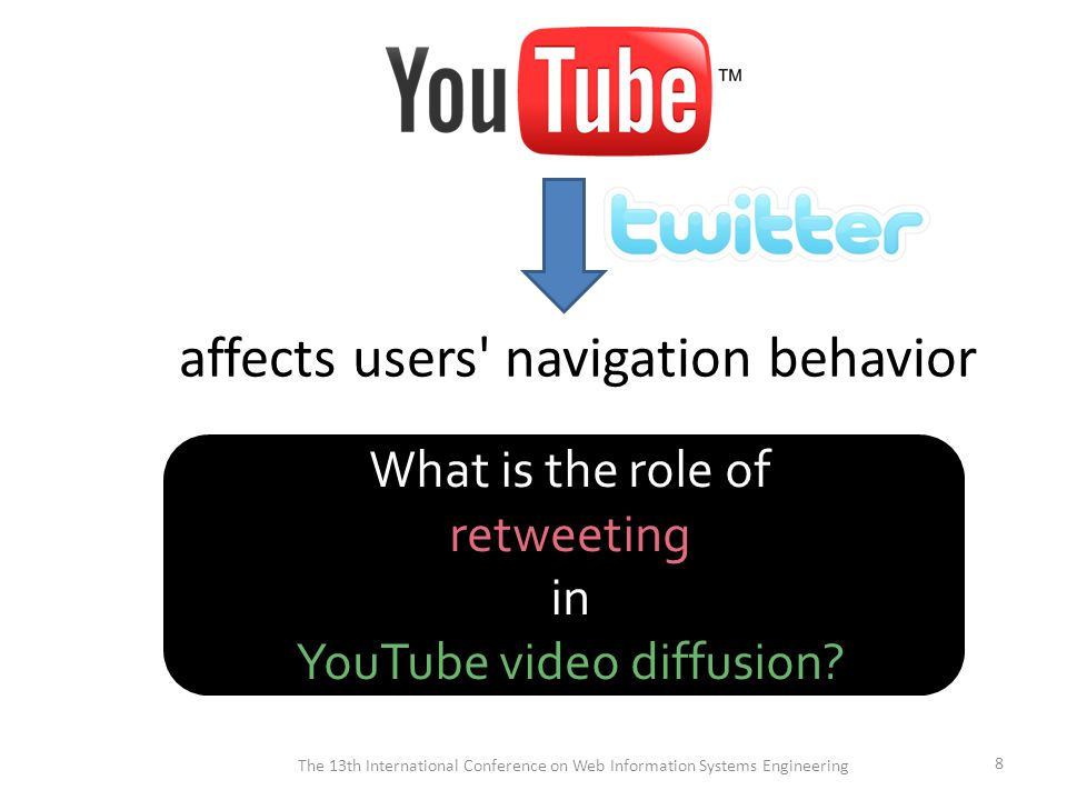affects users' navigation behavior What is the role of retweeting in YouTube video diffusion? The 13th International Conference on Web Information Sys