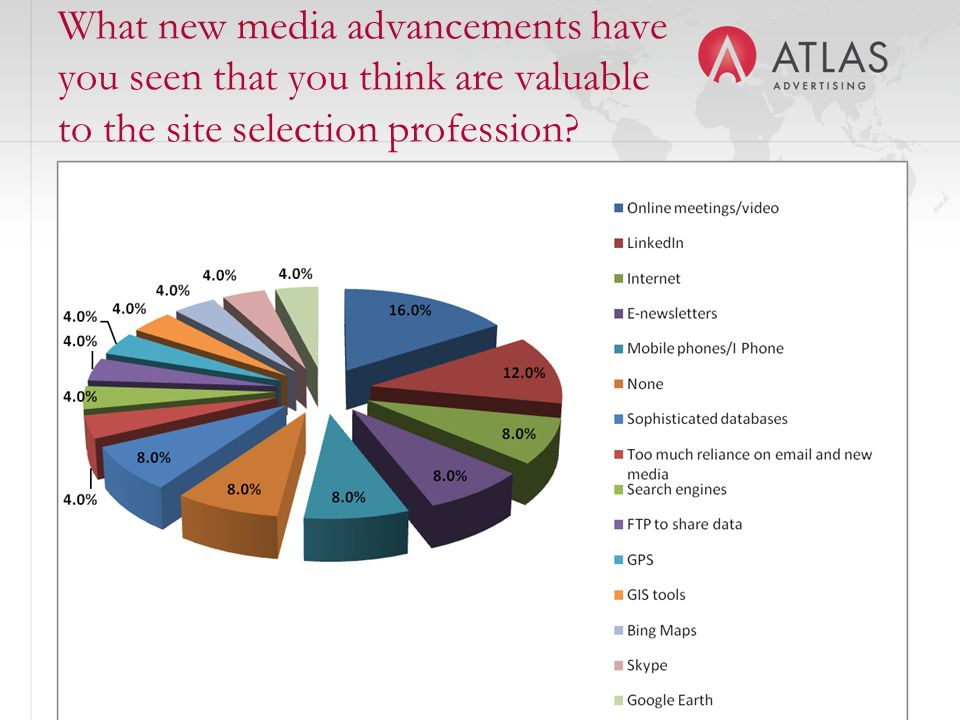What new media advancements have you seen that you think are valuable to the site selection profession?