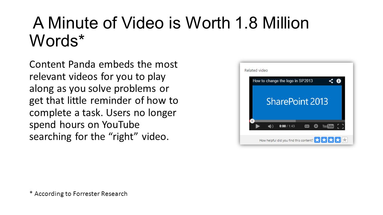 A Minute of Video is Worth 1.8 Million Words* Content Panda embeds the most relevant videos for you to play along as you solve problems or get that little reminder of how to complete a task.