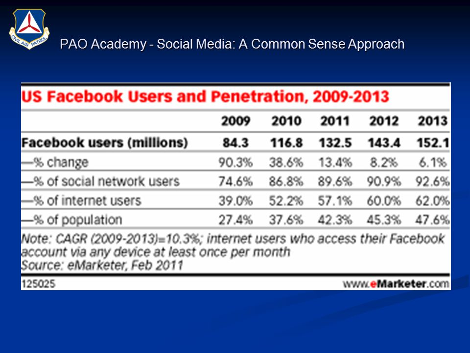 PAO Academy - Social Media: A Common Sense Approach