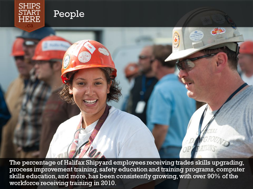 People The percentage of Halifax Shipyard employees receiving trades skills upgrading, process improvement training, safety education and training programs, computer skills education, and more, has been consistently growing, with over 90% of the workforce receiving training in 2010.