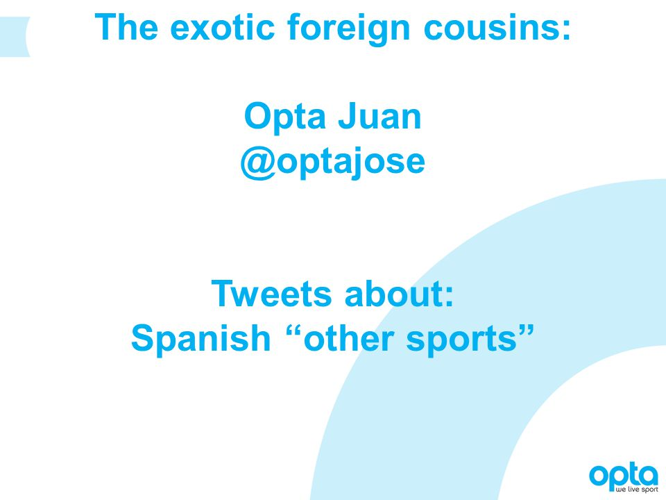The exotic foreign cousins: Opta Juan @optajose Tweets about: Spanish other sports