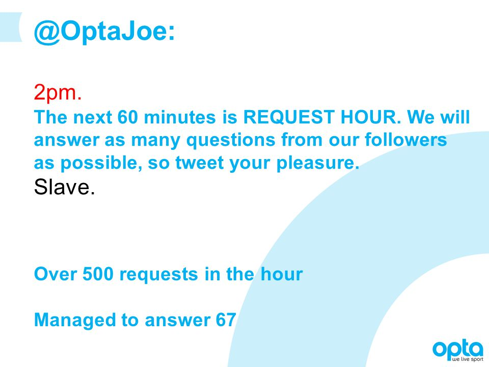 Over 500 requests in the hour Managed to answer 67 @OptaJoe: 2pm.