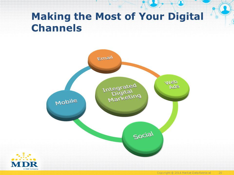 Copyright © 2014 Market Data Retrieval 20 Making the Most of Your Digital Channels