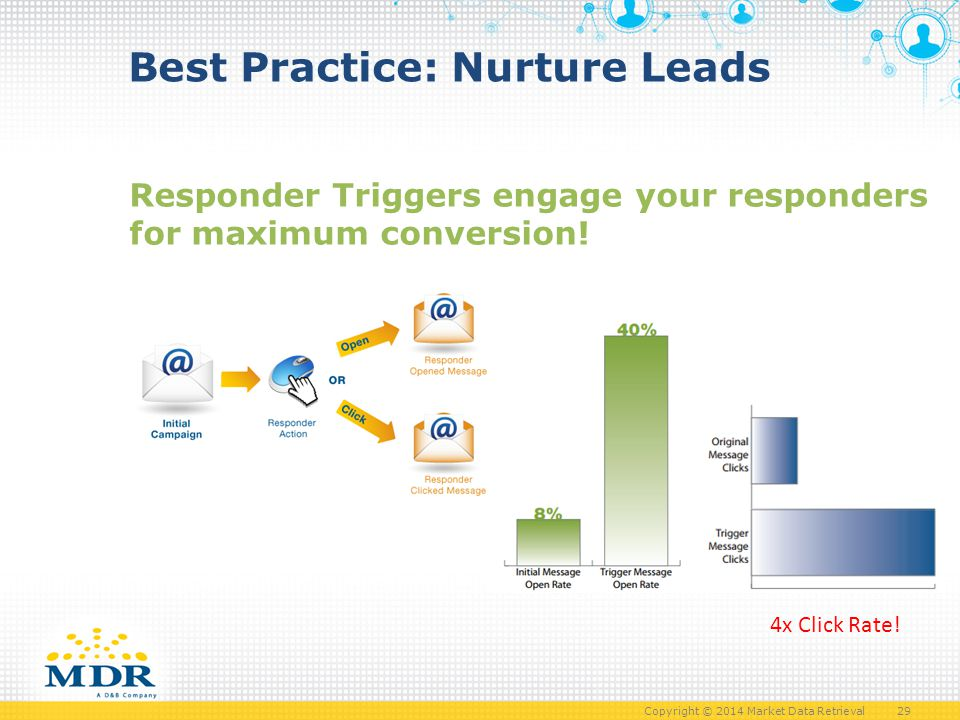 Copyright © 2014 Market Data Retrieval 29 Best Practice: Nurture Leads Responder Triggers engage your responders for maximum conversion.