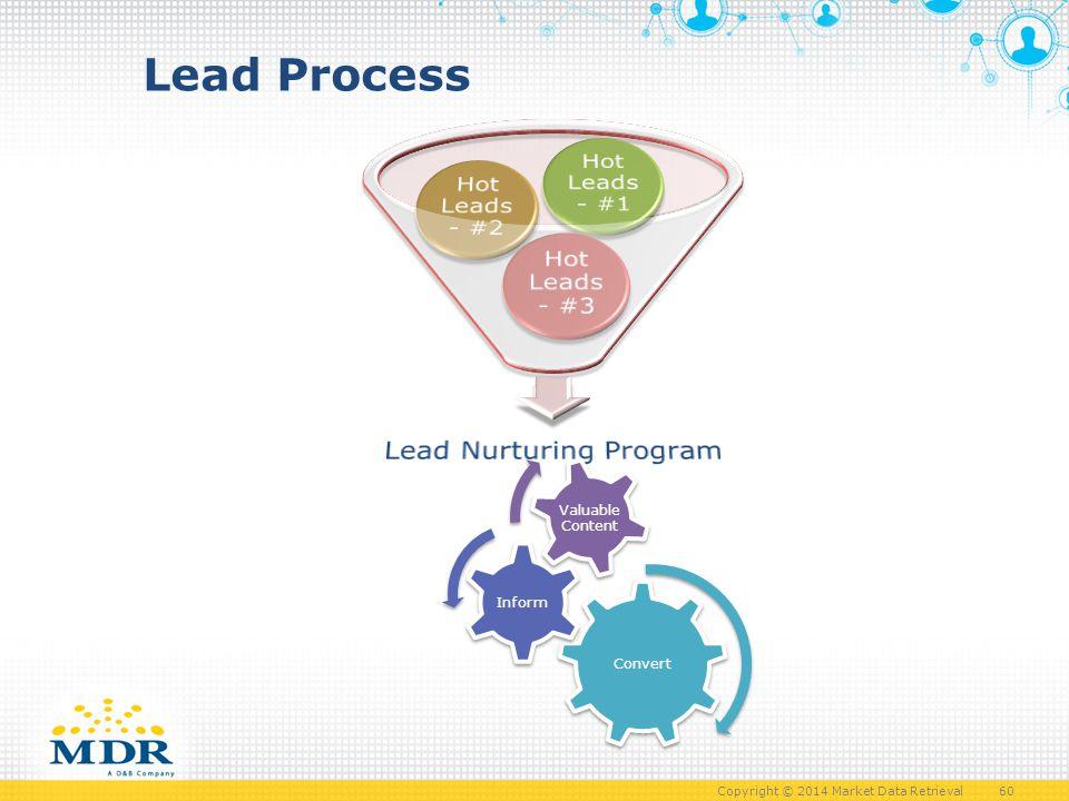 Copyright © 2014 Market Data Retrieval 60 Lead Process Convert Inform Valuable Content