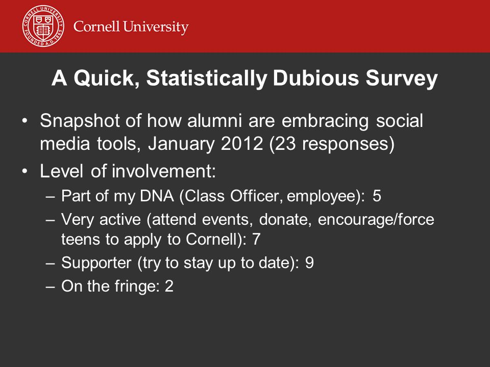 A Quick, Statistically Dubious Survey Snapshot of how alumni are embracing social media tools, January 2012 (23 responses) Level of involvement: –Part