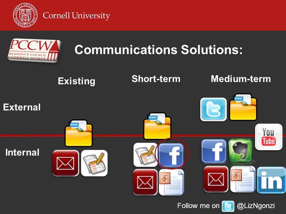 Communications Solutions: Existing Short-term @LizNgonziFollow me on External Internal Medium-term