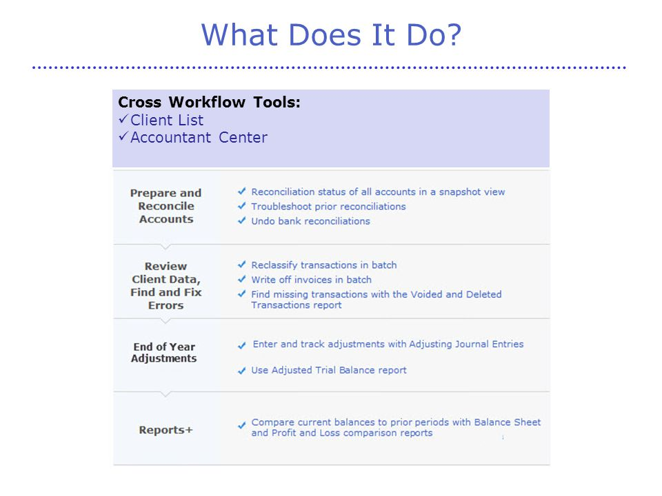 What Does It Do Cross Workflow Tools: Client List Accountant Center