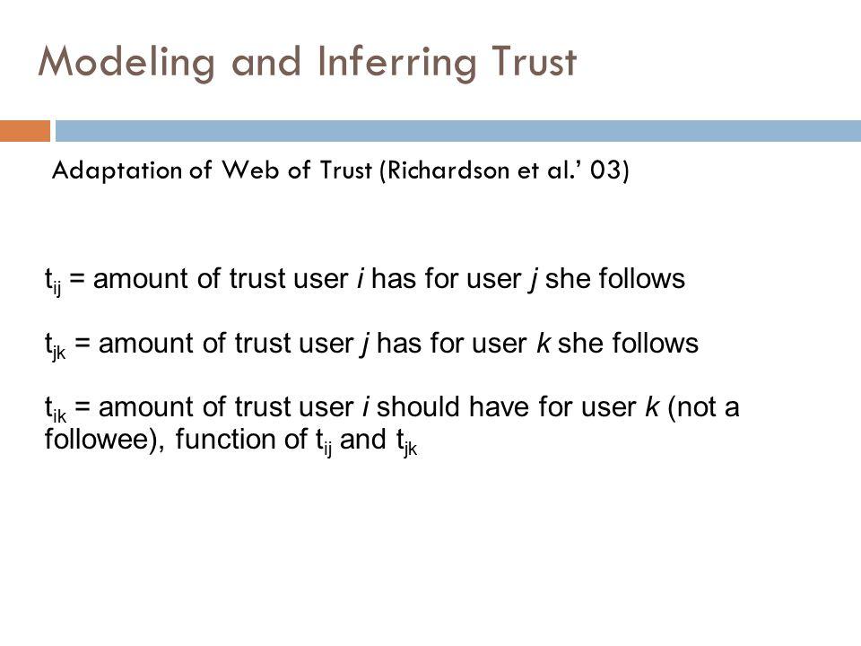 Adaptation of Web of Trust (Richardson et al.' 03) t ij = amount of trust user i has for user j she follows t jk = amount of trust user j has for user k she follows t ik = amount of trust user i should have for user k (not a followee), function of t ij and t jk Modeling and Inferring Trust