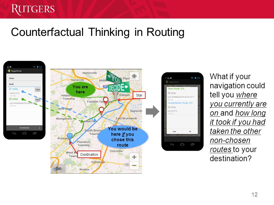 Counterfactual Thinking in Routing Taken Route ATA Counterfactual Route ATA You are here You would be here if you chose this route Star t Destination What if your navigation could tell you where you currently are on and how long it took if you had taken the other non-chosen routes to your destination.