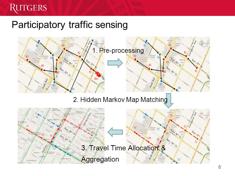 Participatory traffic sensing 6 1. Pre-processing 2.