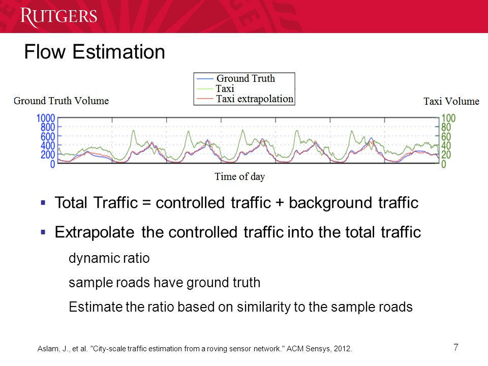 Flow Estimation  Total Traffic = controlled traffic + background traffic  Extrapolate the controlled traffic into the total traffic ▪dynamic ratio ▪sample roads have ground truth ▪Estimate the ratio based on similarity to the sample roads Aslam, J., et al.