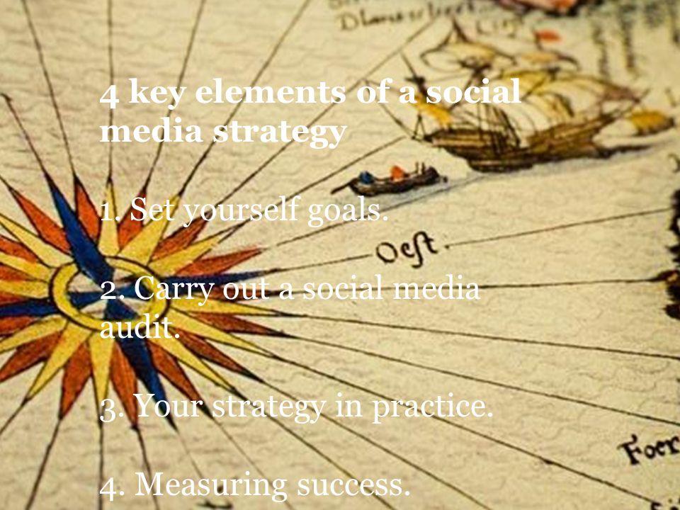 4 key elements of a social media strategy 1. Set yourself goals.