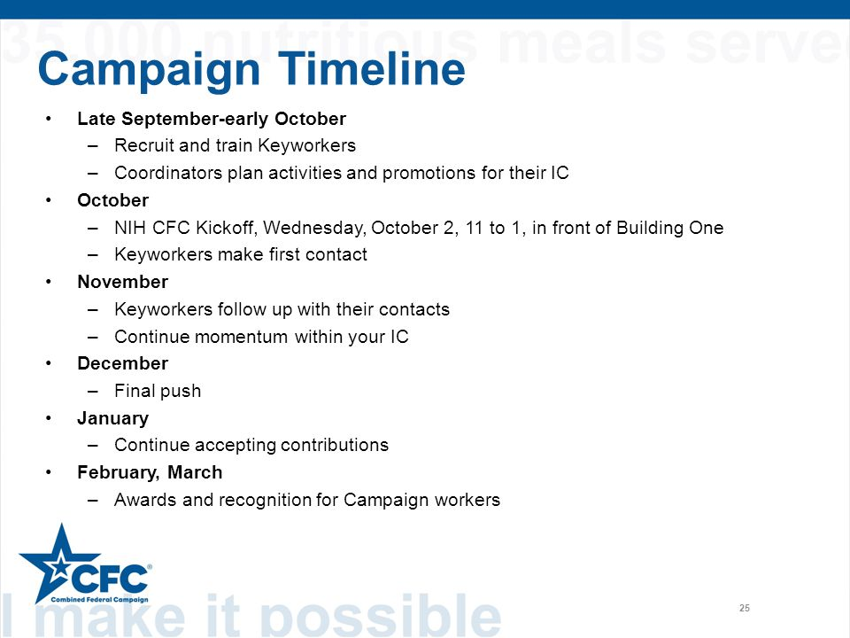 Campaign Timeline 25 Late September-early October –Recruit and train Keyworkers –Coordinators plan activities and promotions for their IC October –NIH