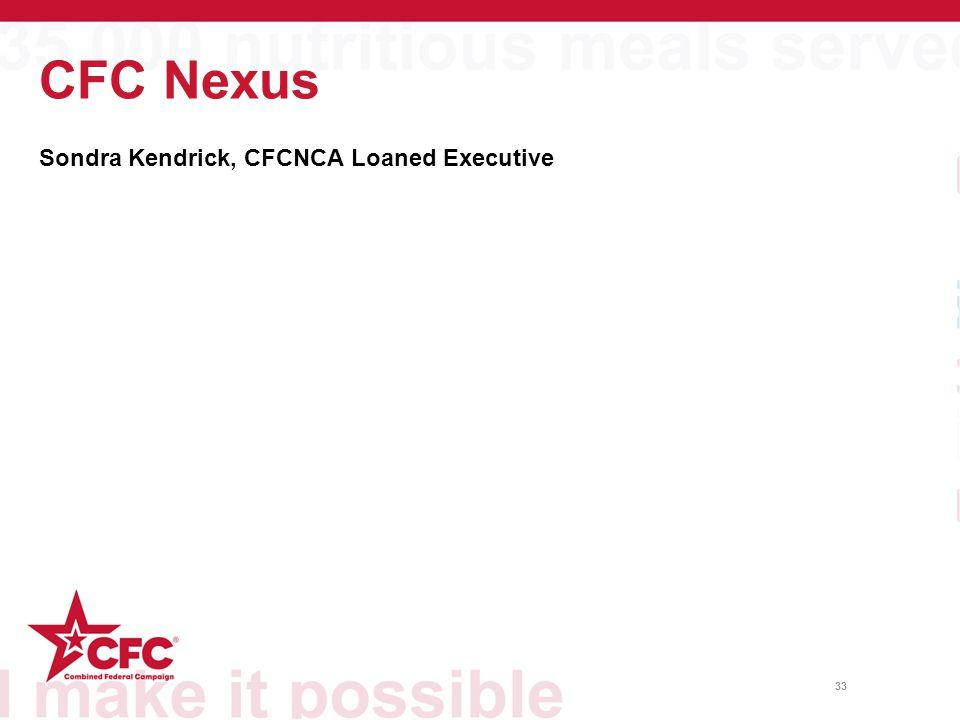CFC Nexus 33 Sondra Kendrick, CFCNCA Loaned Executive