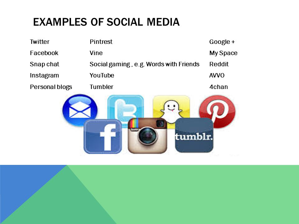 EXAMPLES OF SOCIAL MEDIA Twitter PintrestGoogle + Facebook Vine My Space Snap chat Social gaming, e.g.