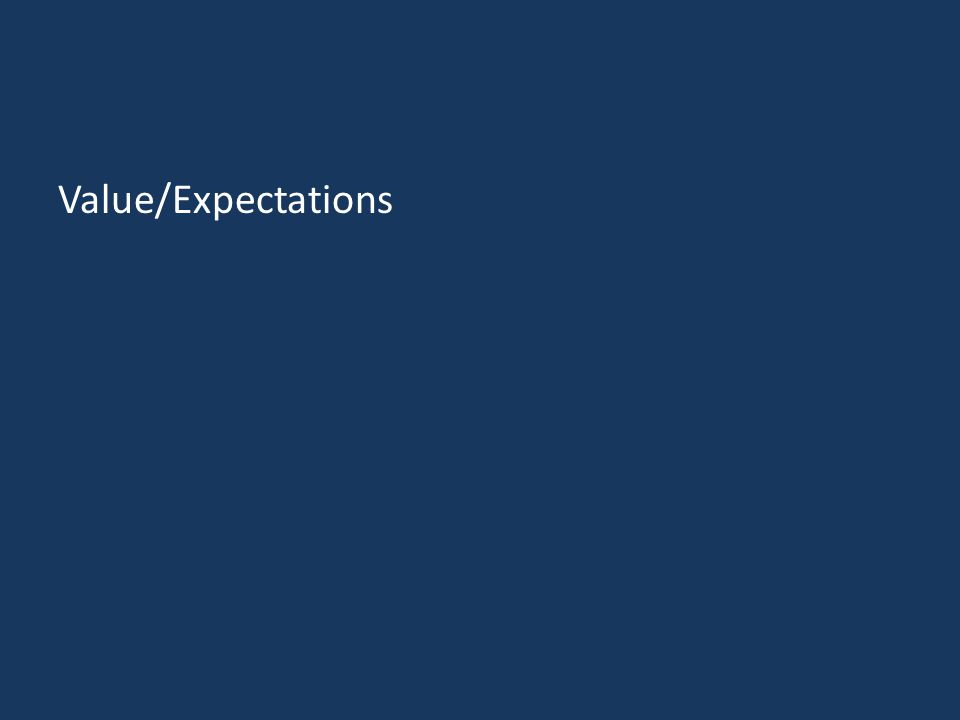 Value/Expectations
