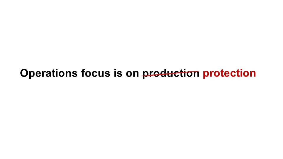 Operations focus is on production protection protection